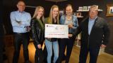 5STW2 steunt Help Brandwonden kids